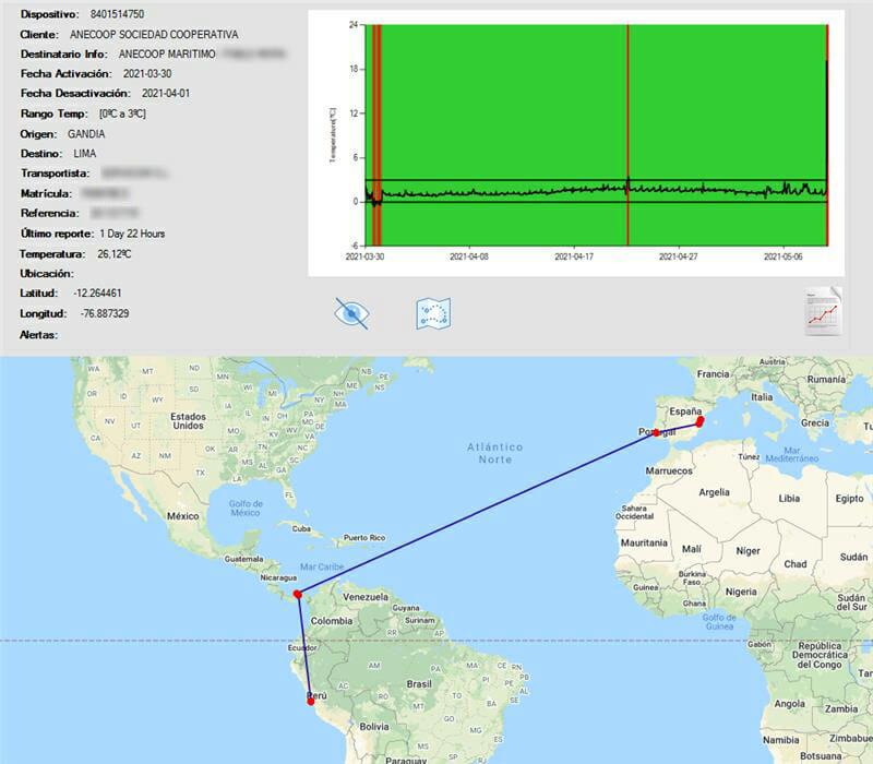 HispatecTrack monitoriza el primer envío por contenedor de naranjas desde España con destino Perú de Anecoop